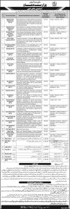 Ministry of Defence NTS Jobs December 2018 Latest