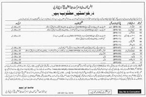 District and Session Court Karachi Jobs January 2019 For Stenographer