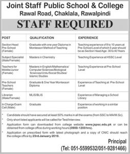 Joint Staff Public School and College JSPS and C Jobs January 2019