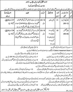Blood Transfusion Department Punjab Jobs February 2019 Latest for Junior Computer Operator, Disable Quota