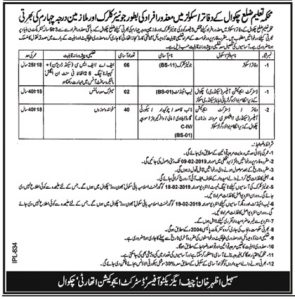 District Education Authority Chakwal Jobs For Junior Clerk January 2019