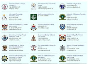 Top 50 Universities In Punjab Pakistan With Name & Links