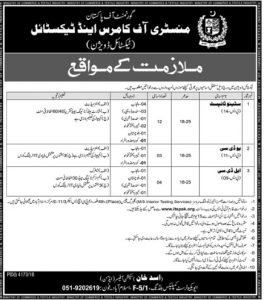 Ministry of Commerce and Textile (Textile Division) Jobs 2019 for Steno Typist, UDC, LDC