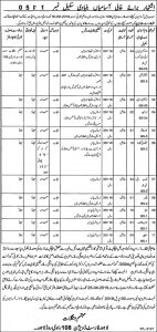 Punjab Forest Department Jobs 2019 For Electrician, Camera Operator, Driver, Security Guards And more