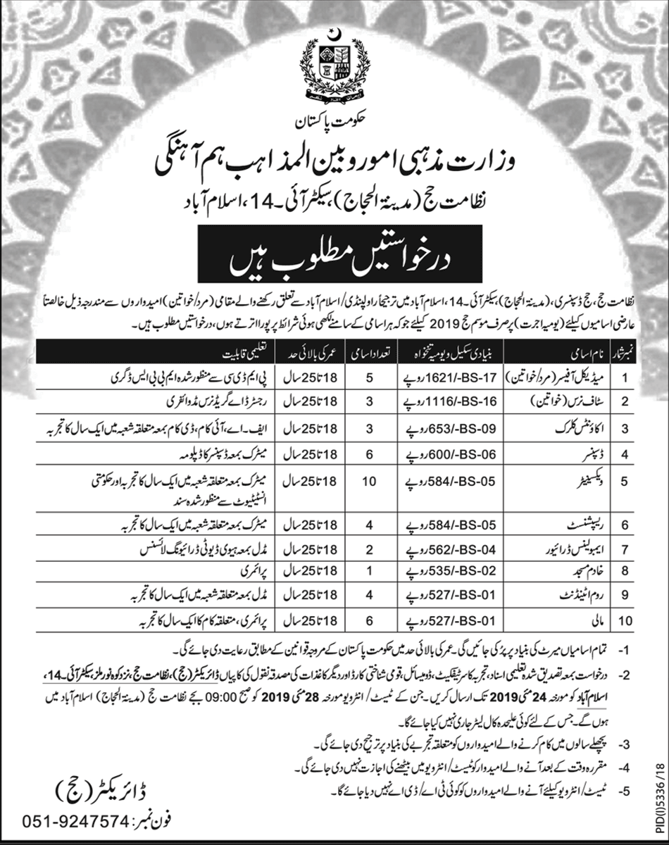 Ministry of Religious Affairs Jobs 2019 | for Medical