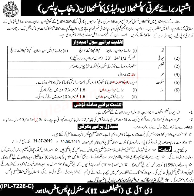 Punjab Police Jobs 2019 | Police Department Jobs 2019 for