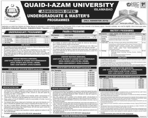 Admission Quaid e Azam University Admission 2019