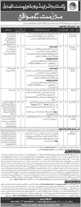 Wapda Jobs 2019-PTS Jobs-Pakistan Water and Power Management Authority