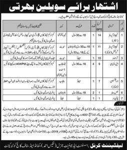 Pakistan Army Jobs 2019, Command and Staff College Quetta Cantt Latest