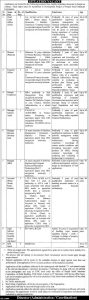 Comsats Admissions Spring 2020 Comsats University Islamabad...