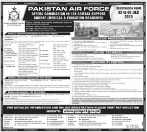 Pak Air Force Jobs 2019, Medical Branches, joinpaf.gov.pk, Apply Online