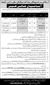 Armed Forces Inspectorate of Medical Stores Jobs 2020, LDC, Store Man, Packer