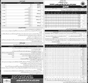 NH&MP Jobs 2020, National Highway and Motorway Police, 330 Plus Vacancies, Download Form