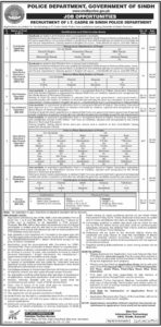 Police Department Sindh PTS Jobs 2020 for Computer Operator, Senior Data Entry Operator, Surveillance Operator