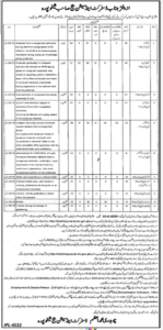 District & Session Judge Sheikhupura Jobs 2020 Session Court Jobs