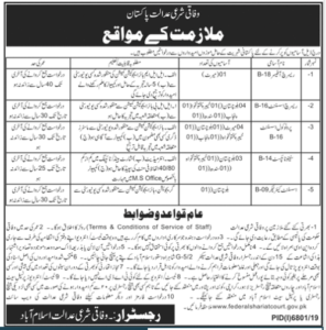 Federal Shariat Court Islamabad New Researchers Jobs 2020