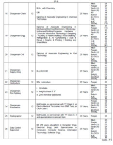 Ministry of Defence Production POF Jobs 2020 Pakistan Ordnance Factories Apply Online