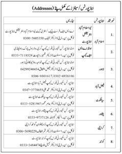 Airports Security Force ASF Stenotypiost, ASI, Driver Jobs 2020