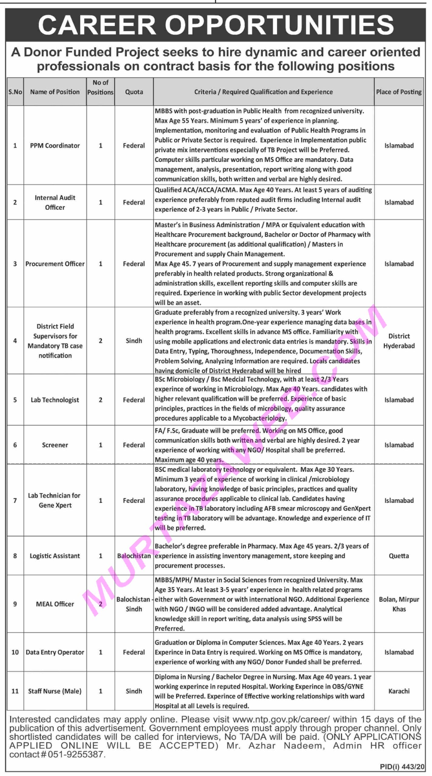 Donor Funded Project Staffing Nurse, Lab Technologist Jobs 2020 in Pakistan