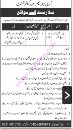 Army Museum Lahore Cantonment Research Officer Latest Jobs 2020