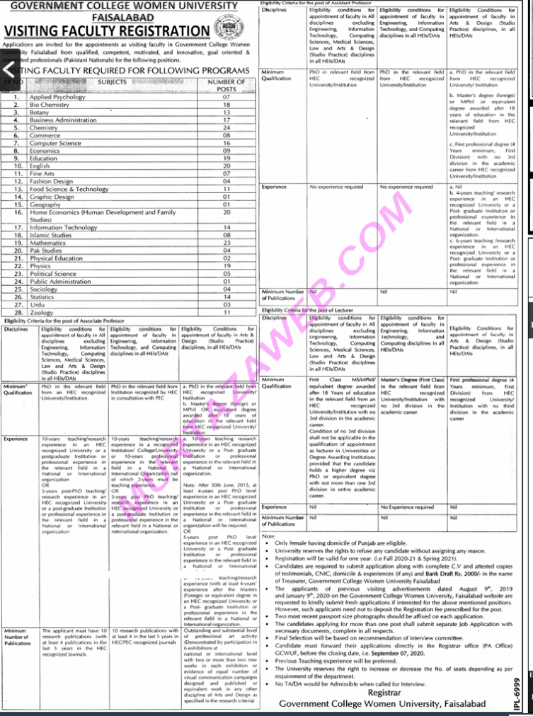 Government College Women University Faisalabad Visiting Faculty Latest Jobs 2020