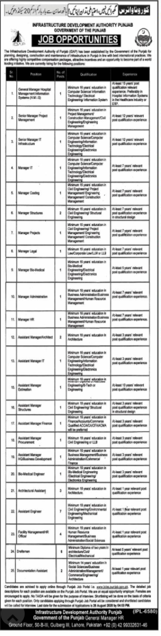 Infrastructure Development Authority Punjab Latest Manager Jobs 2020