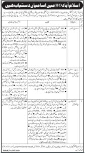 Pakistan Council for Architects and Town Planners Assistant Registrar Jobs 2020