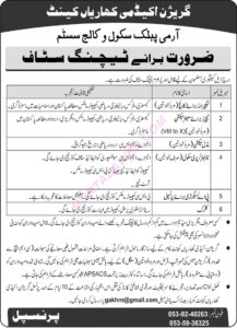 Army Public Schools & Colleges System Teaching Staffing Jobs 2020