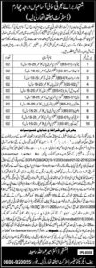 District Education Authority Layyah Gate Keeper latest Jobs 2020