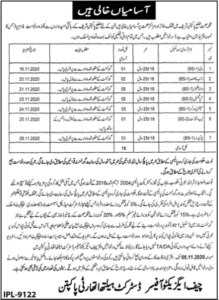 District Health Authority Pakpattan Lab Attendant Latest Jobs 2020