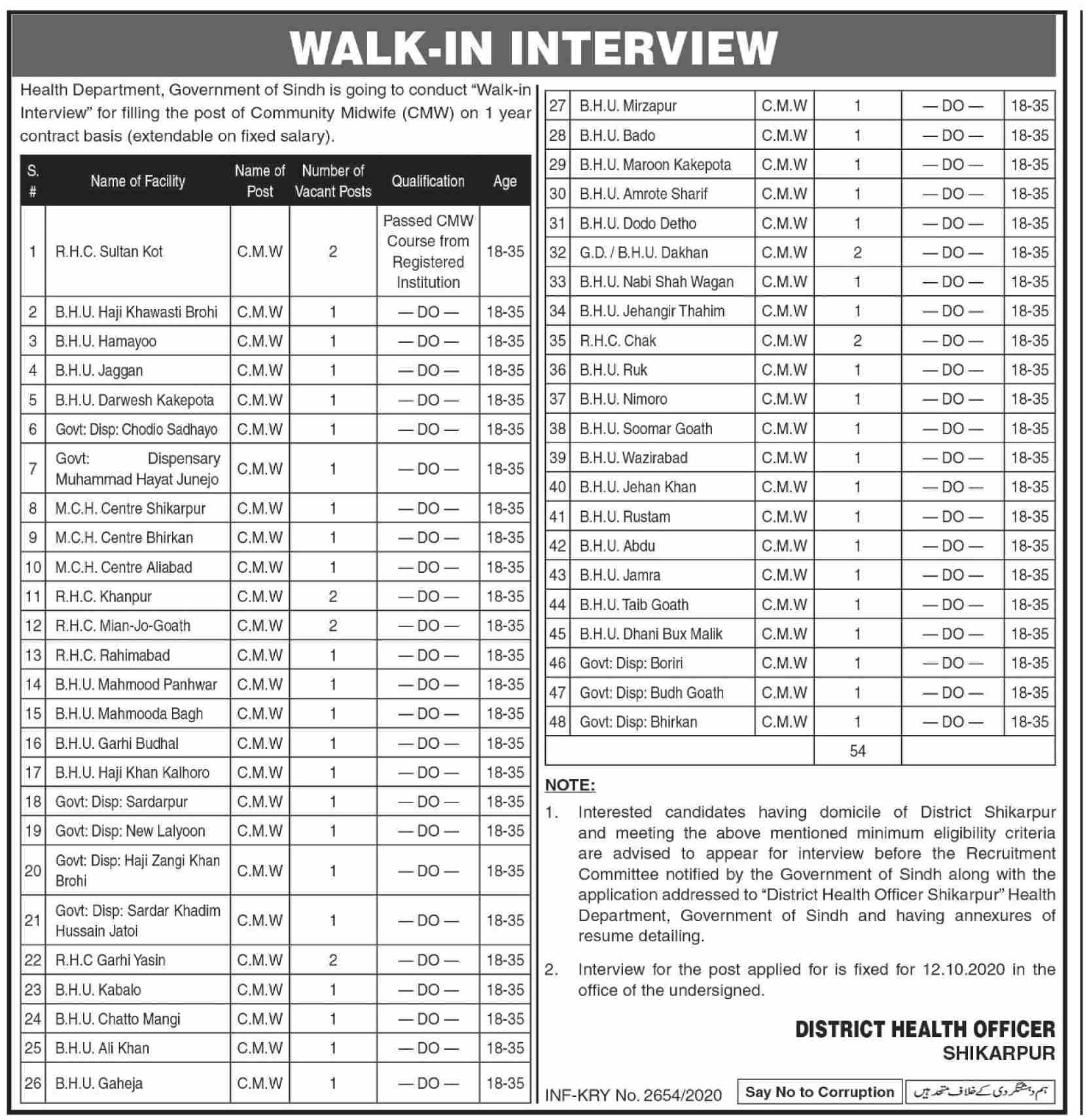 District Health Officer Shikarpur Sindh Walk In Itnerview Cmw Latest Midwife Jobs 2020