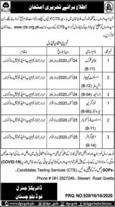 Food Department Balochistan Quetta Junior Clerks Latest Cts Jobs 2020