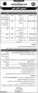 Ministry Of Climate Change Islamabad Administrative Latest Jobs 2020