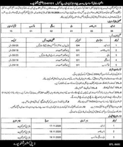 Office Of The Deputy Commissioner Sheikhupura Administrative Latest Govt Jobs 2020