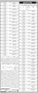 Office Of The District Health Officer Thatta Walk In Interview Cmw Latest Jobs 2020