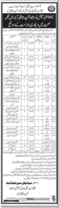 People Medical College Pmc Hospital Nawabshah Administrative Latest Jobs 2020
