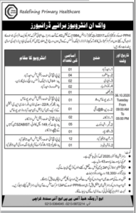 People Primary Healthcare Initiative Pphi Latest Sindh Driver Jobs 2020