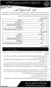 Police Department Azad Jammu And Kashmir Muzaffarabad Latest Constables Jobs 2020