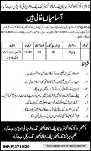 Public Health Engineering Bulk Water Supply Division Abbottabad Latest Technical Jobs 2020