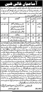 Agriculture Department Lahore Supervisor Jobs 2020, Murtazaweb.com