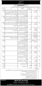 Child Protection And Welfare Bureau Punjab Ministry Of Human Rights Islamabad Latest Jobs 2020