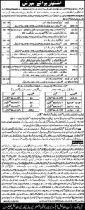 Elementary And Secondary Education Department Bannu Latest Teaching Jobs 2020