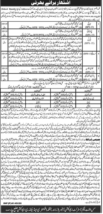 Elementary And Secondary Education Department Charsadda Latest Teaching Jobs 2020