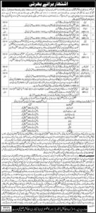 Elementary And Secondary Education Department Lakki Marwat Latest Nts Teaching Jobs 2020