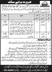 Gujranwala Gepco Housing Employees Housing Foundation Latest Security Jobs 2020
