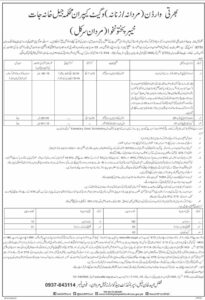 KPK Prisons Department Mardan Dawn Newspaper Jobs Latest 2020