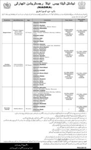 National Insurance Company Limited Nicl Latest New Management Jobs 2020