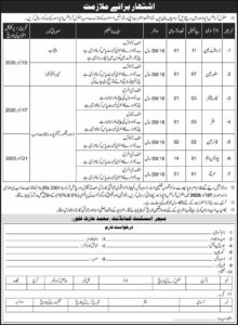Pak Army Central Ordnance Depot Latest Lahore Jobs 2020