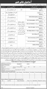 Pak Army Inspectorate Of Armaments Latest Fireman Jobs 2020