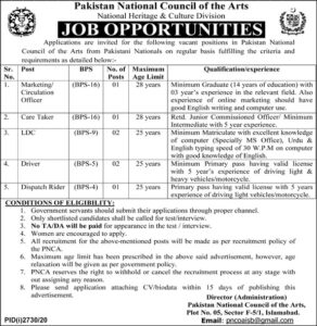 Pakistan National Council Of The Arts Pnca Marketing Latest Jobs 2020